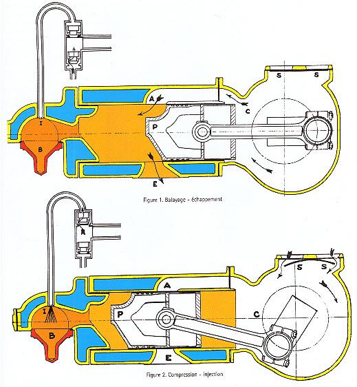 Construction du LANZ Bulldog HL12 de 1923 (ech 1/4.5) 280e91
