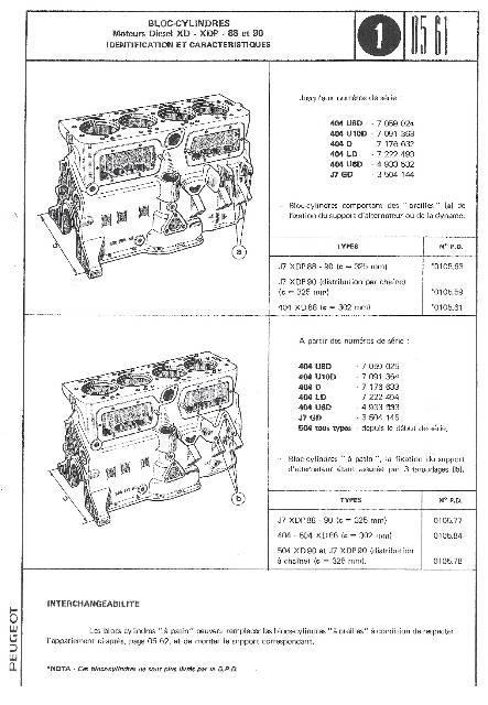 consulter le sujet quel moteur indenor pour 403 pick up. Black Bedroom Furniture Sets. Home Design Ideas